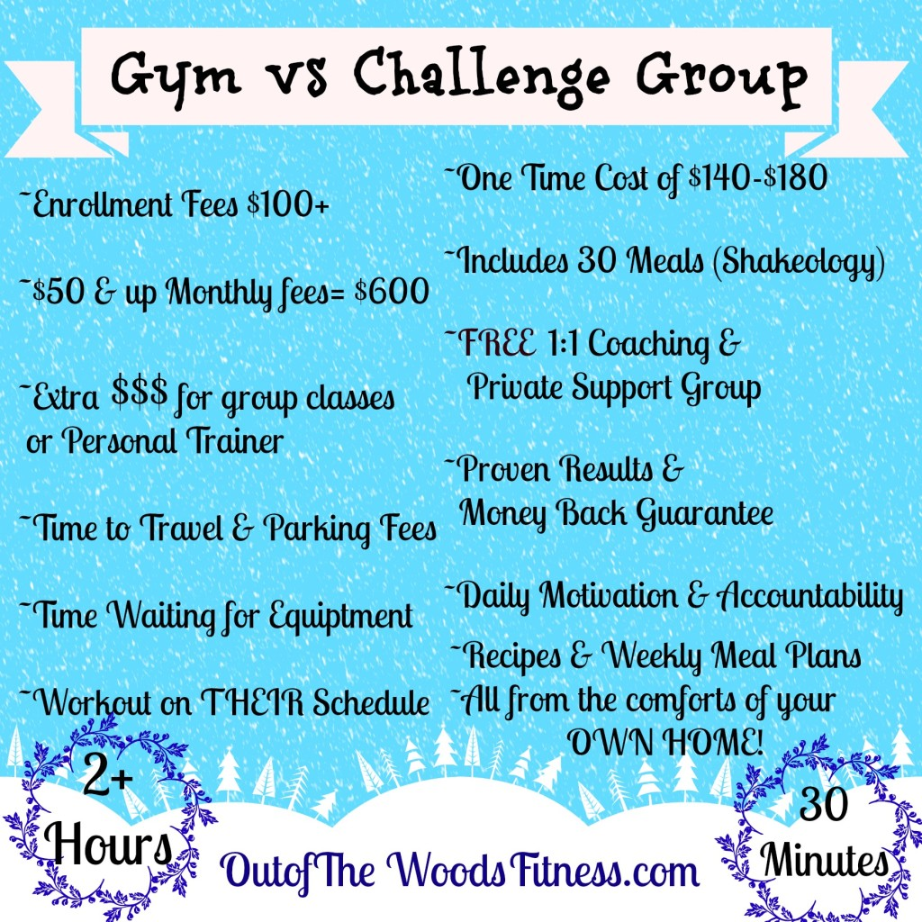 Why Join a Challenge Group vs a Gym - Cathy L. Woods