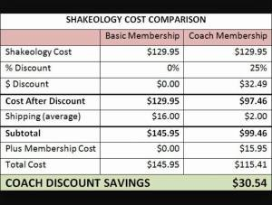 Shakeology Coach Discount