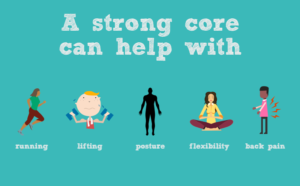 strong-core-1