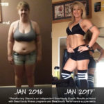 WOW….Check out this Incredible Beachbody Transformation Story!